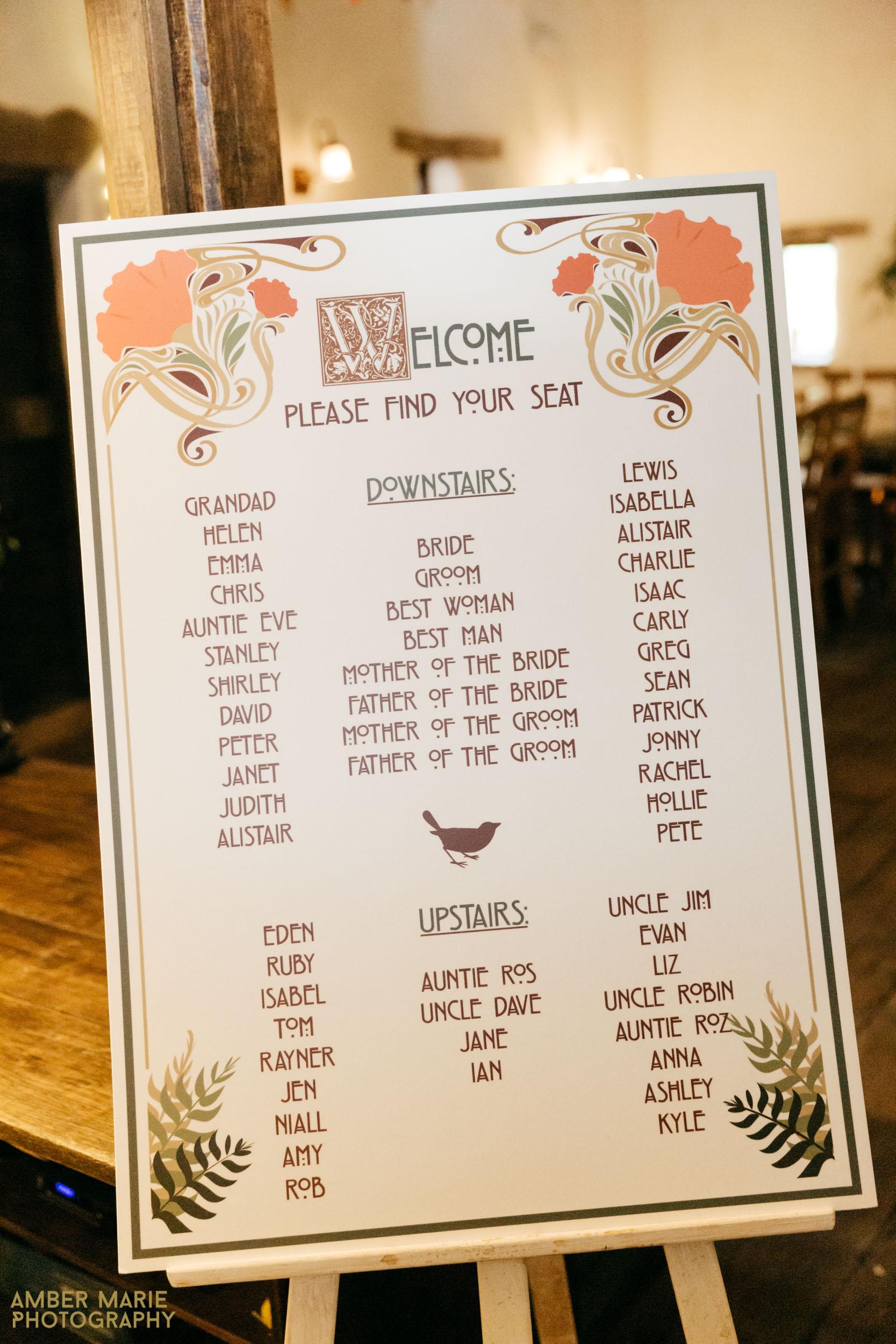 William morris inspired wedding at cruck barn
